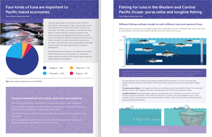 Covers of two FFA fact sheets on four kinds of tuna, and on purse seine and longline fishing. Published May 2019.
